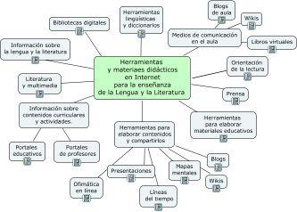 recursos_tic_lenguas.jpg